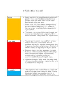 Blood Type Diet Chart 03