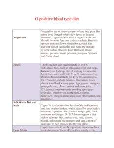 Blood Type Diet Chart 09