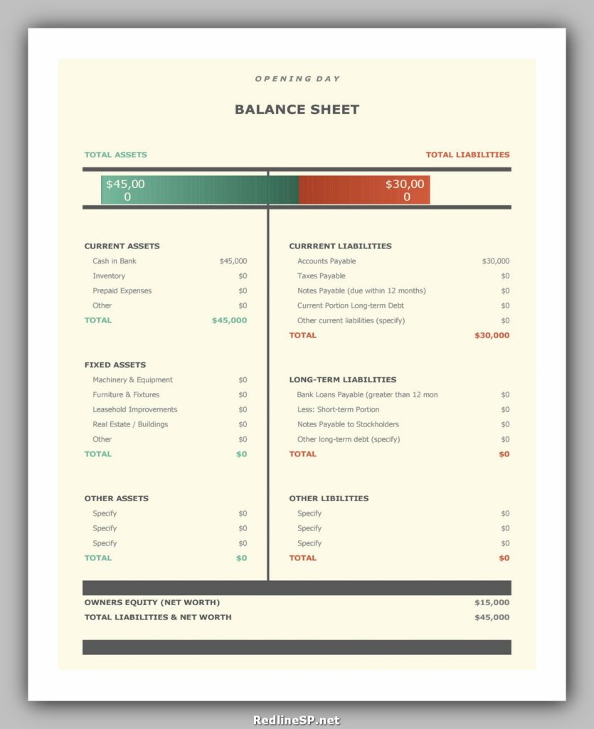 Balance Sheet 05