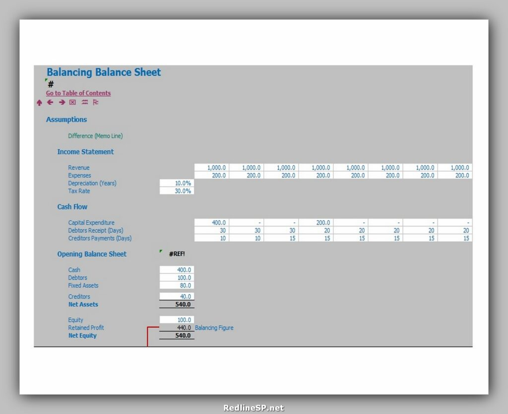 Balance Sheet Example 32