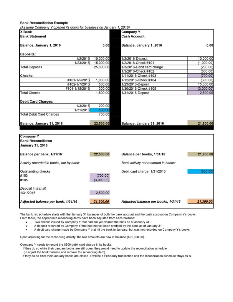 Bank Reconciliation Statement 50