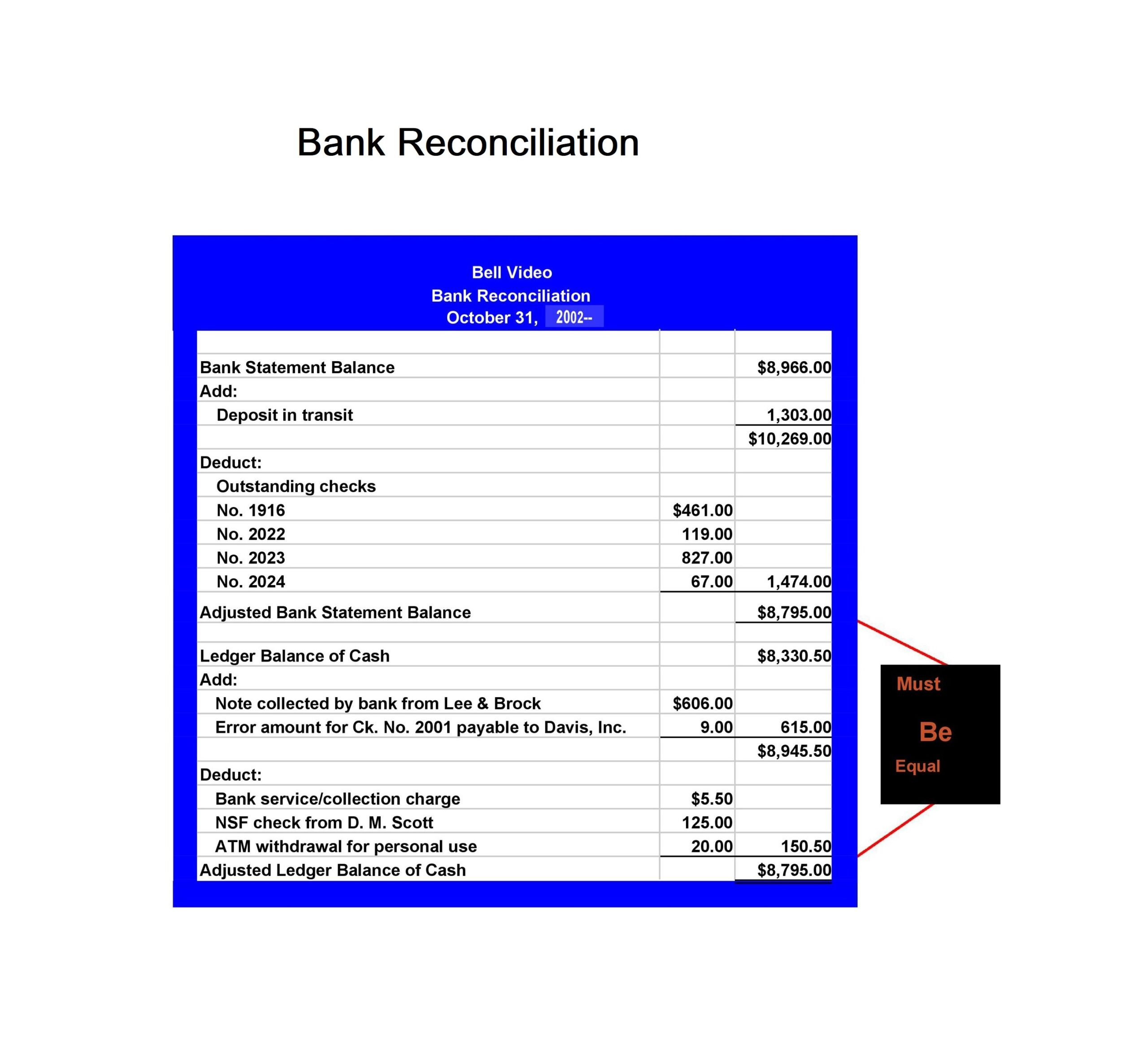 Bank Reconciliation Template 47
