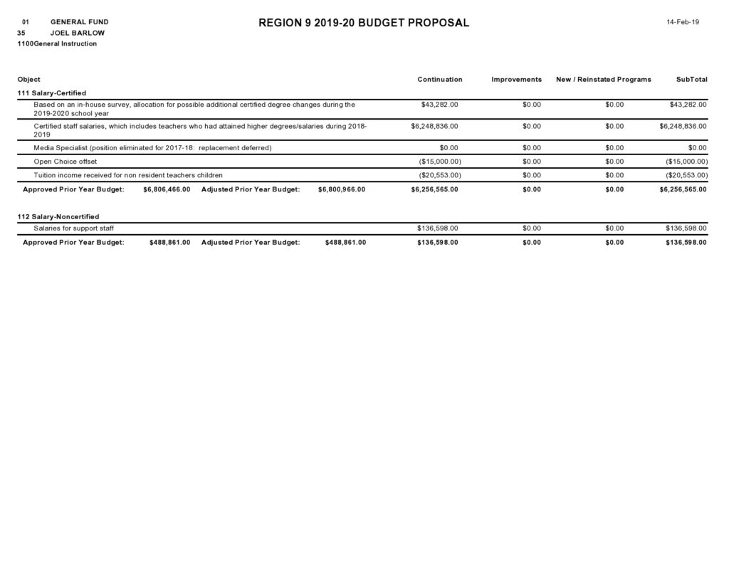 Budget Proposal 34