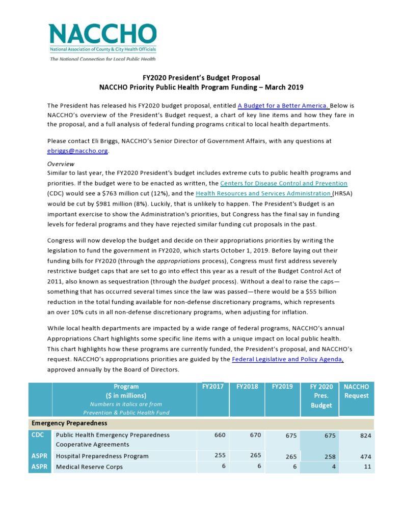 Budget Proposal Sample 37