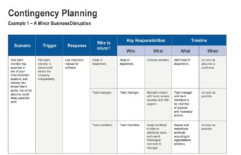 Contingency Plan Images