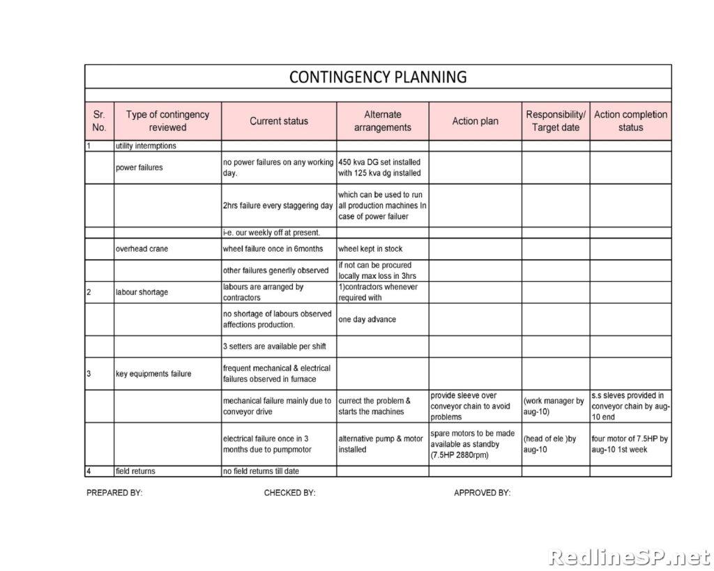 Contingency Plan Sample 06