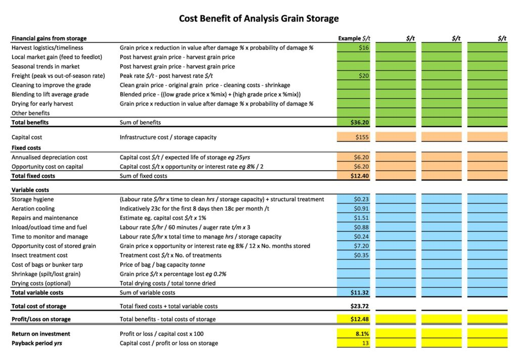 Cost Benefit Analysis Example 19