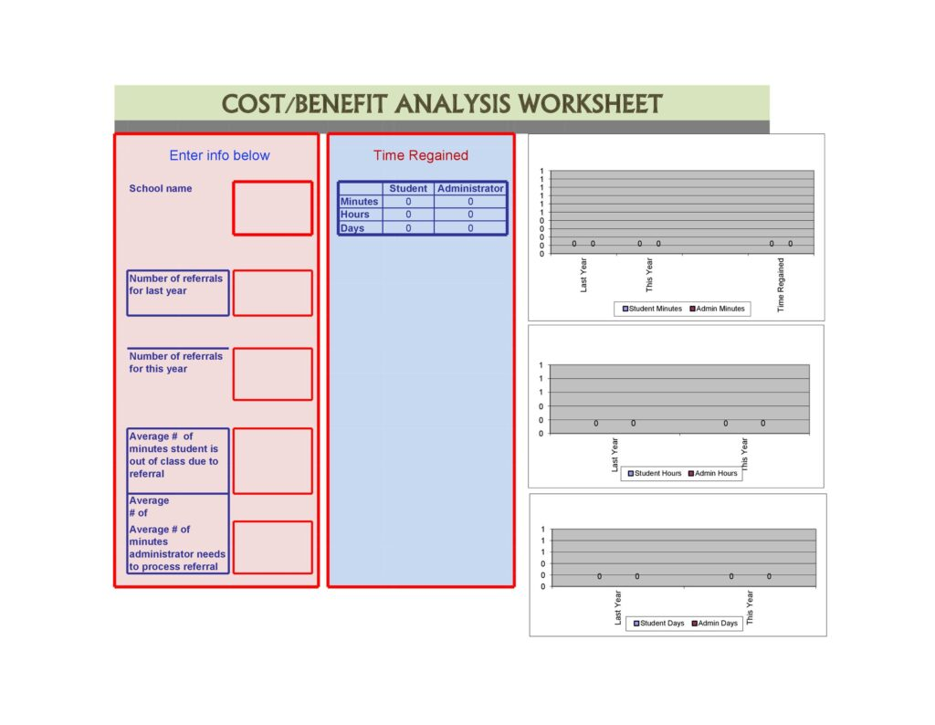 Cost Benefit Analysis Example 23