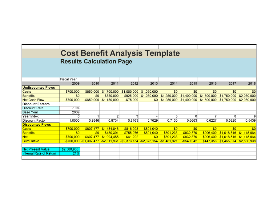 Cost Benefit Analysis Template 34