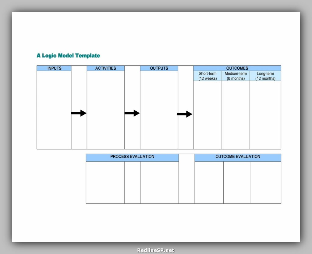 Logic Model Template 02