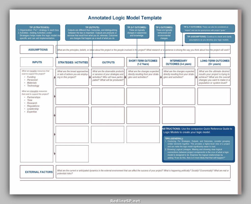 Logic Model Template 13