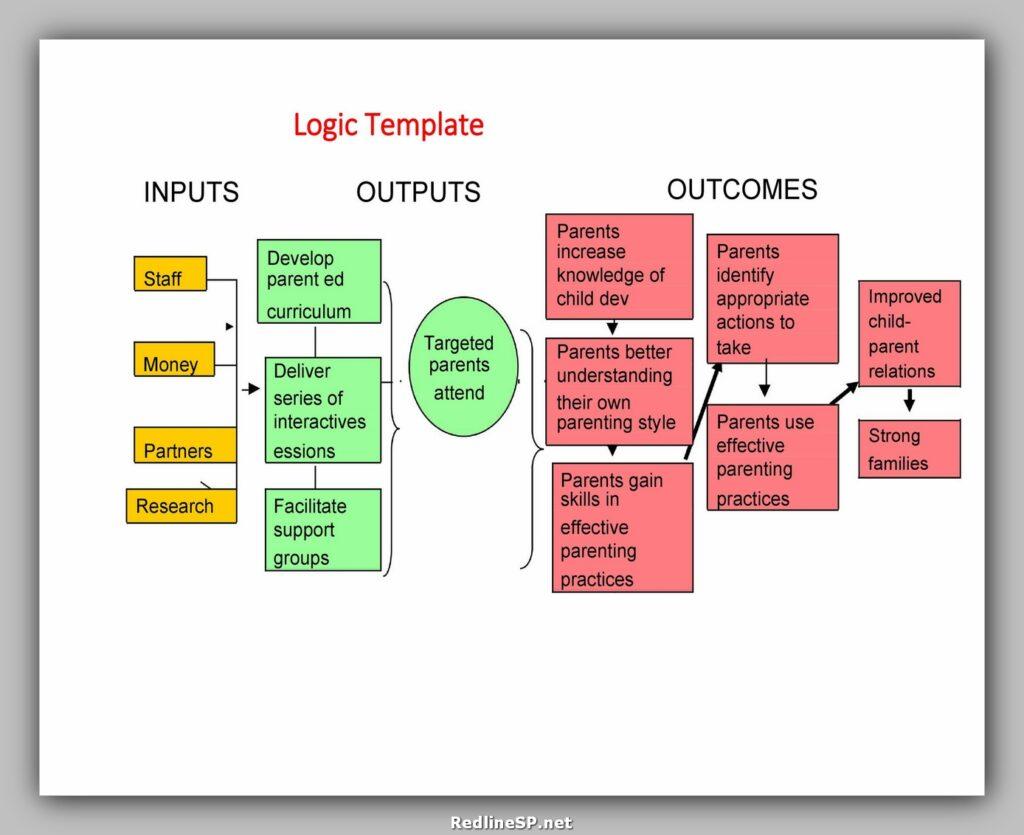 Logic Model Template 22