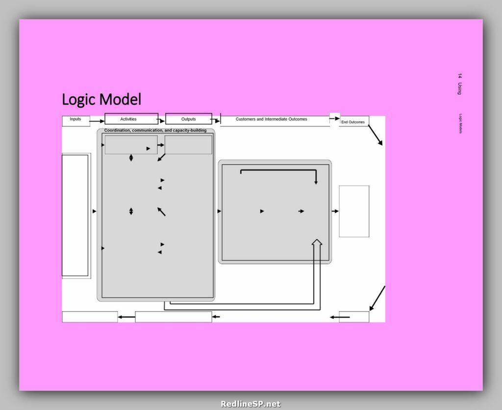 Logic Model Template 32