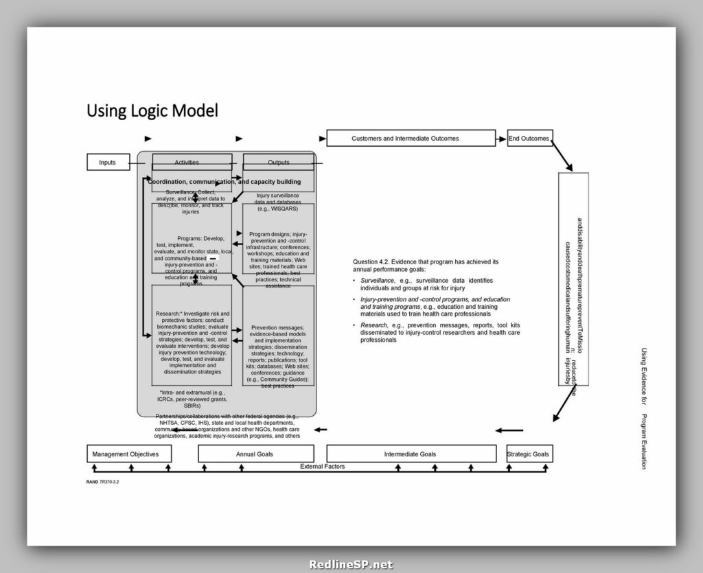 Logic Model Template 34