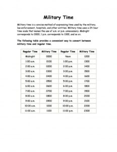 Military Time Chart 01