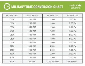 Military Time Chart 04