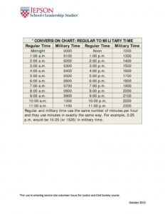 Military Time Chart 06
