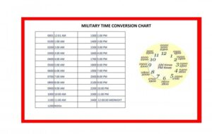 Military Time Chart 26
