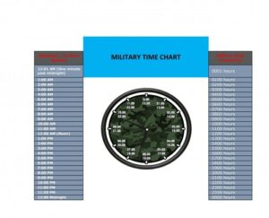 Military Time Chart 29