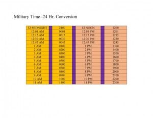 Military Time Chart 31