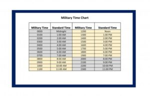 Military Time Chart 32