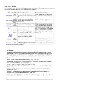 Pareto Chart 02