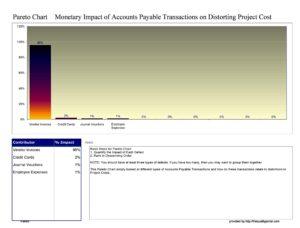 Pareto Chart Template 01