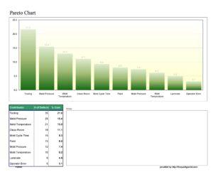 Pareto Chart Template 03