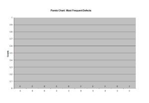 Pareto Chart Template 04