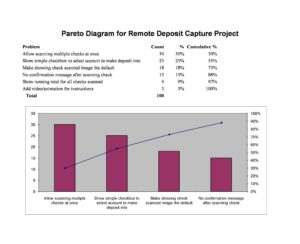 Pareto Chart Template 31