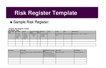 Project Risk Register Template 50