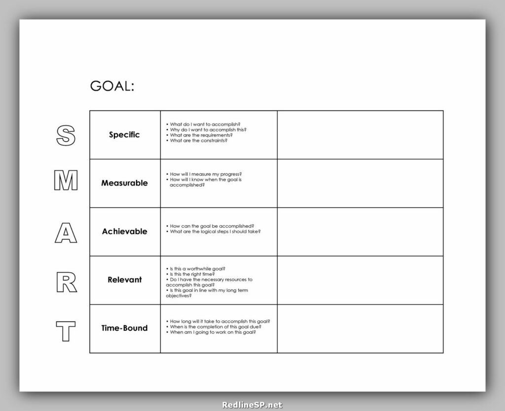 Smart Goals Template Excel 12