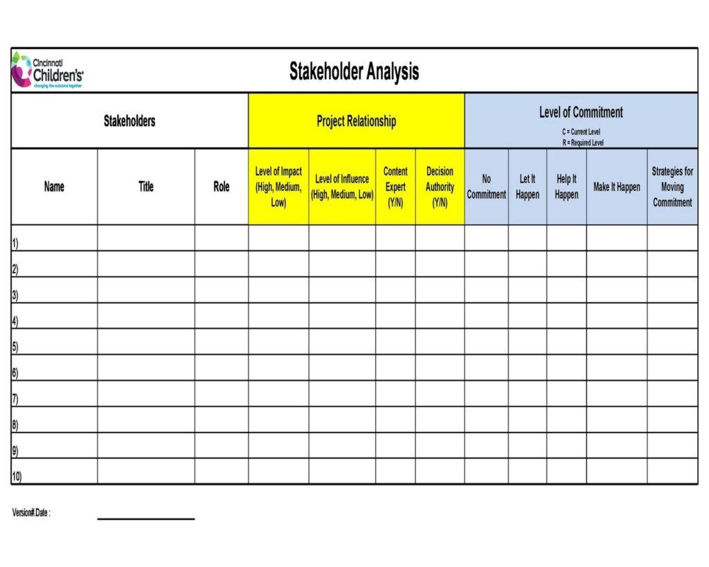 Stakeholder Analysis 03