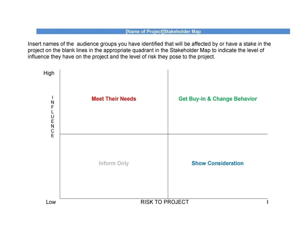Stakeholder Analysis Matrix 44