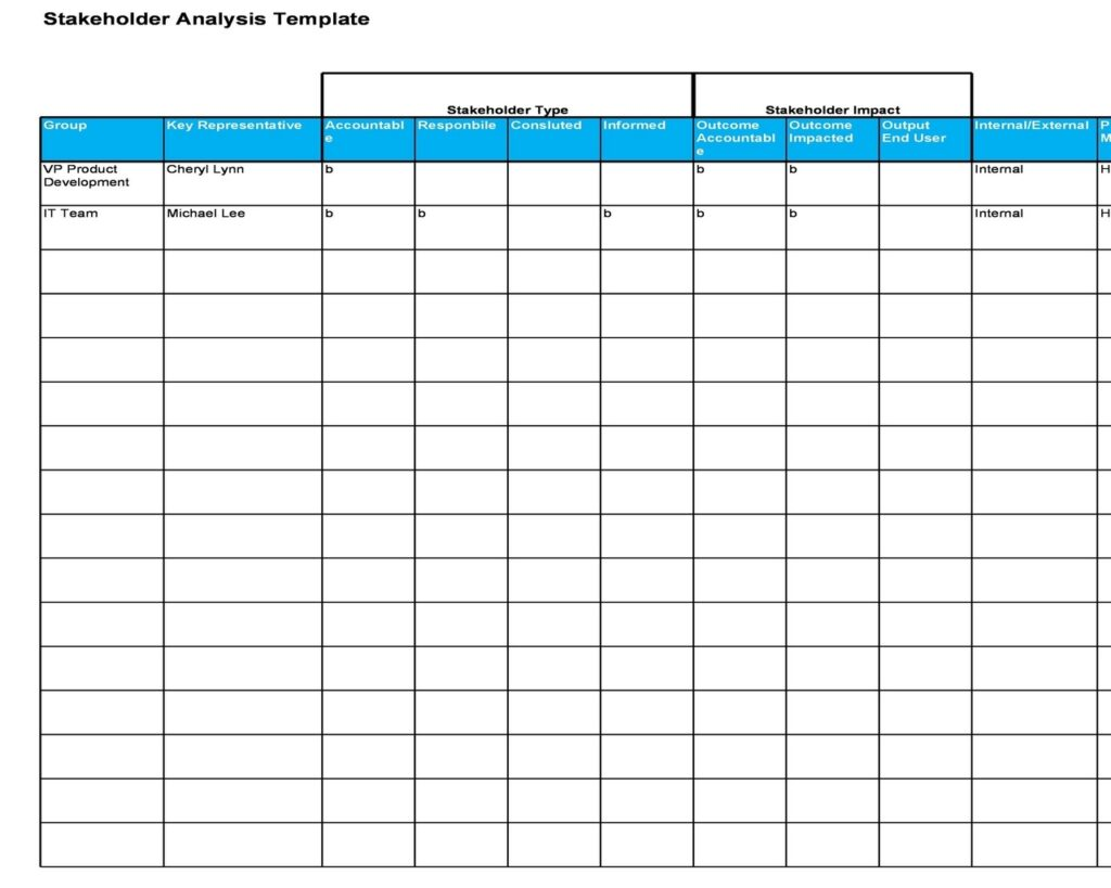 Stakeholder Analysis Template 13