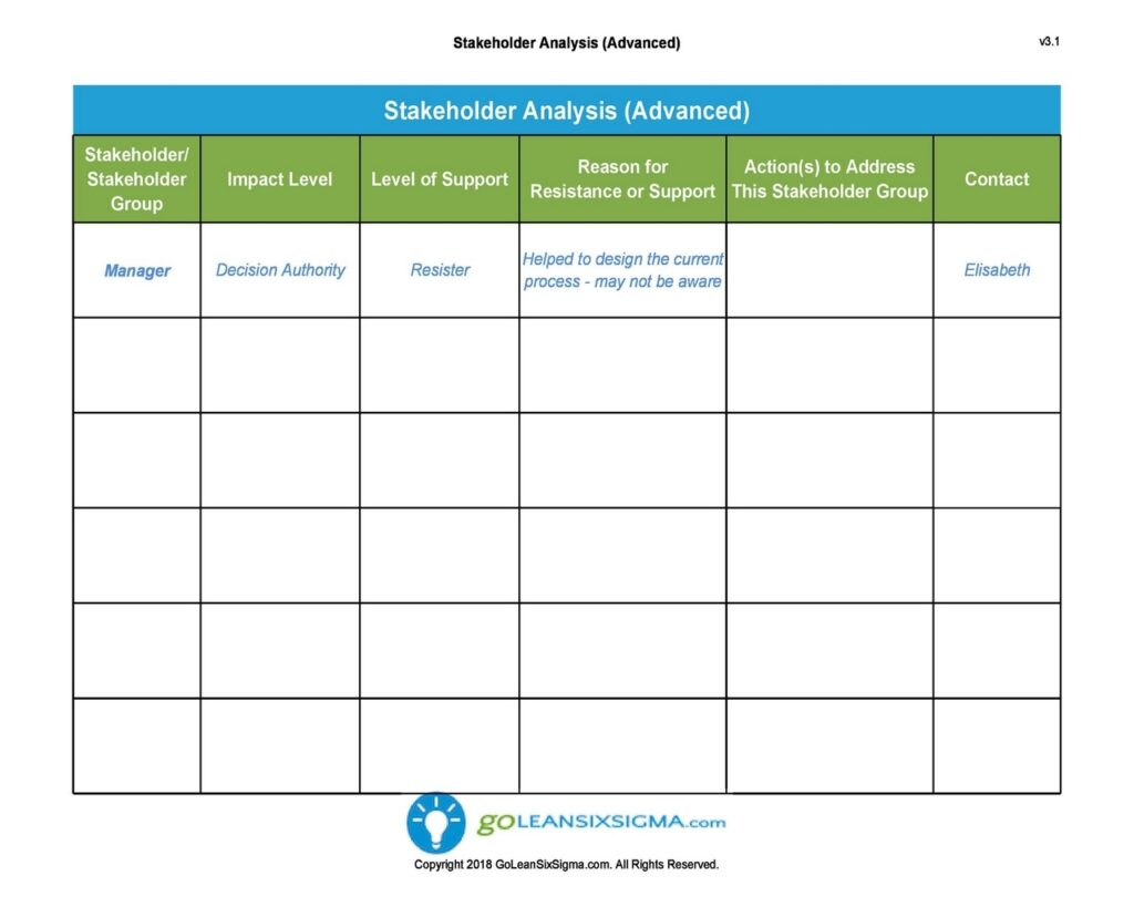 Stakeholder Analysis Template 14