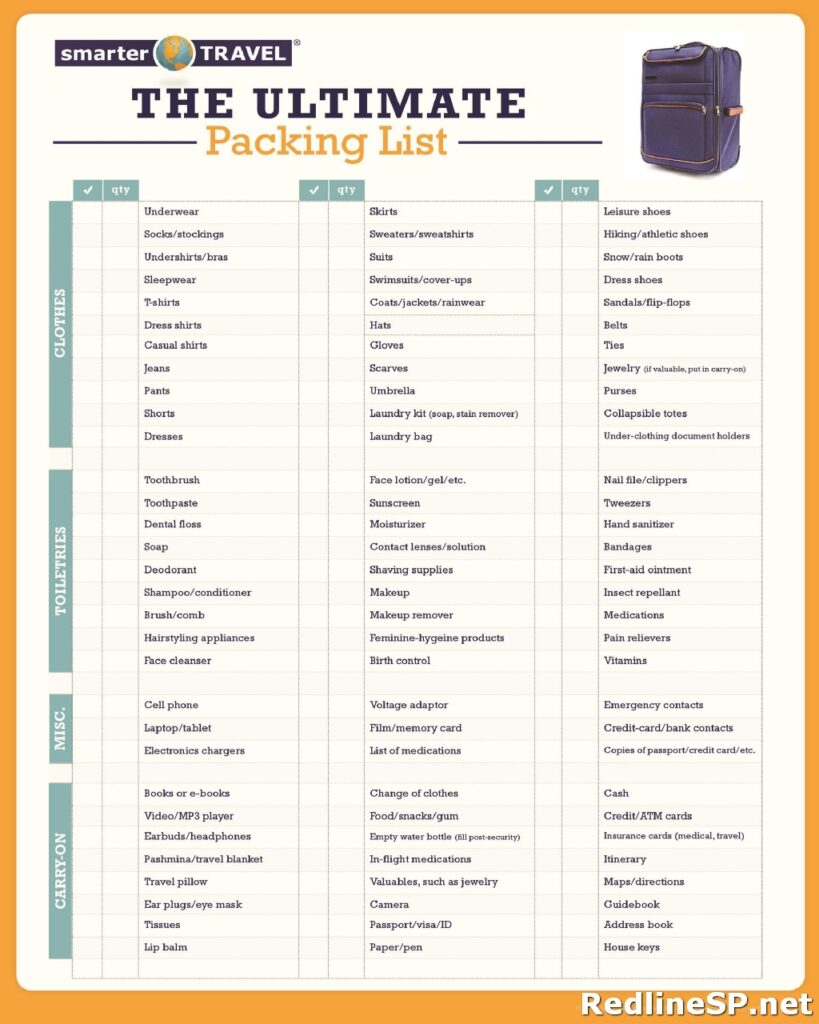Travel Packing List Template 21