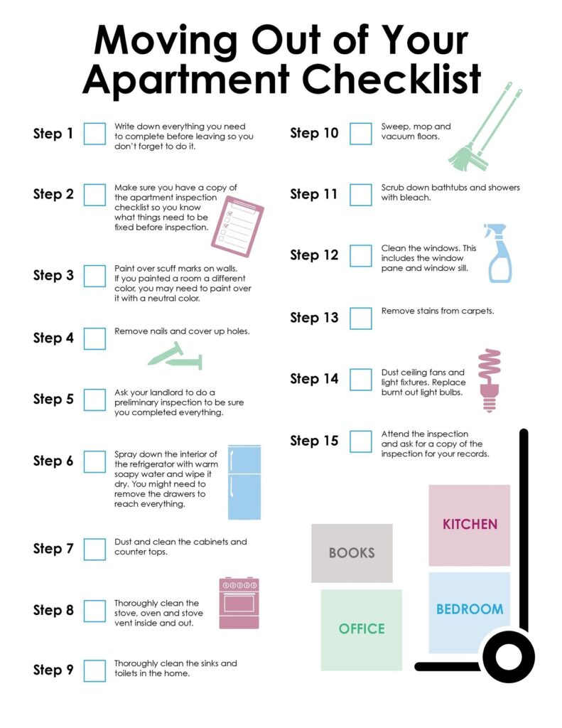 apartment checklist 33