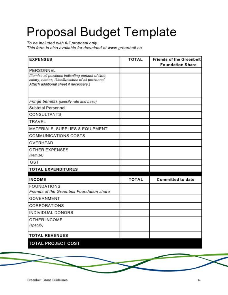 budget proposal template 18