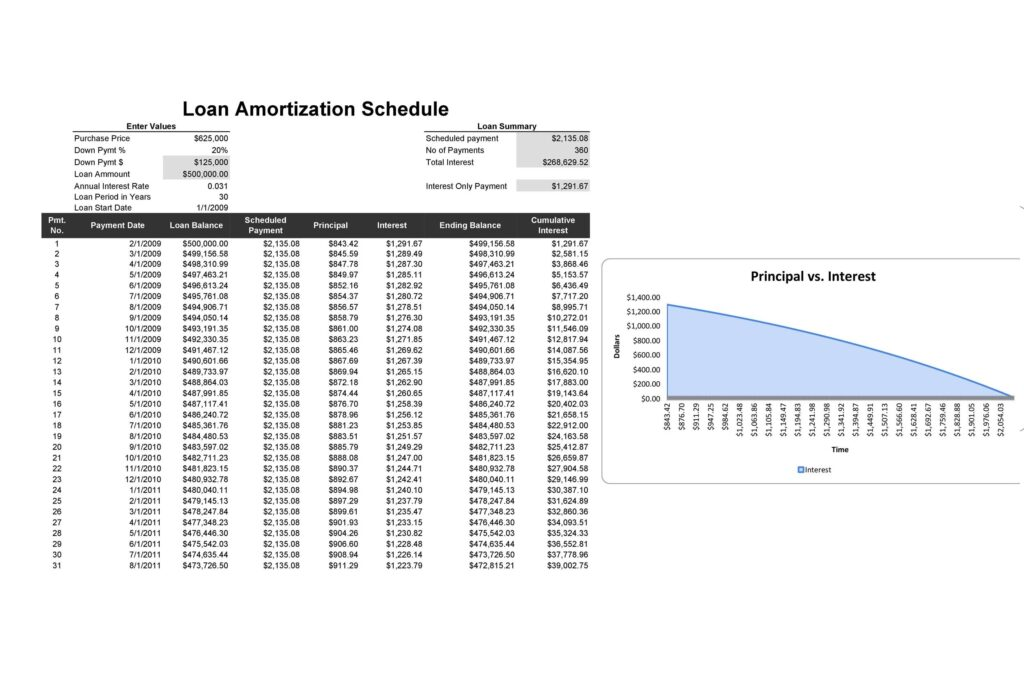 loan amortization schedule 02