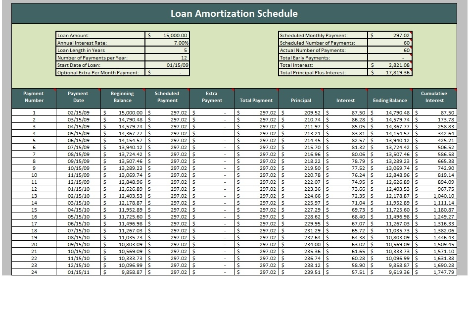 loan amortization schedule 03