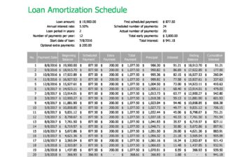 loan amortization schedule 09