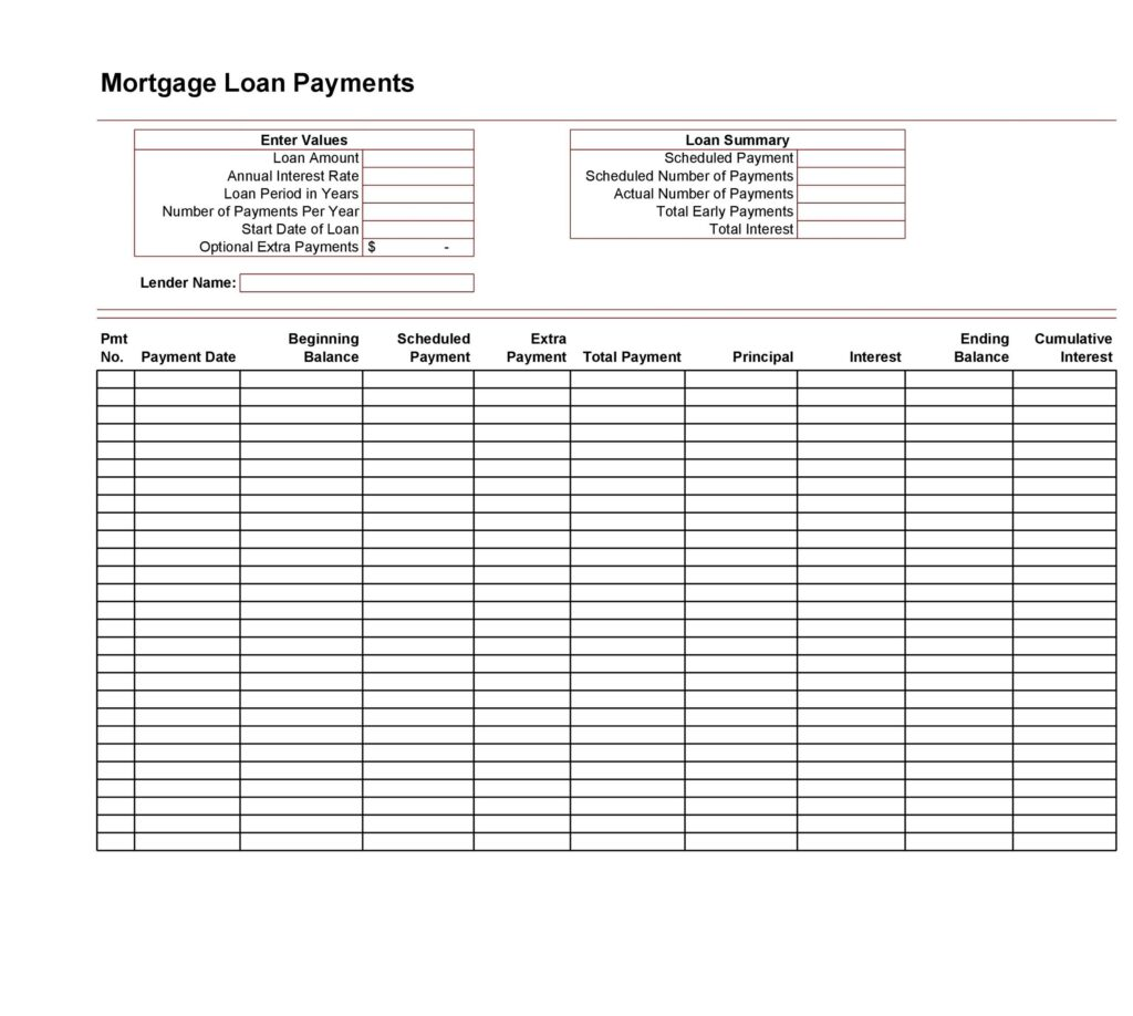 loan amortization schedule example 05