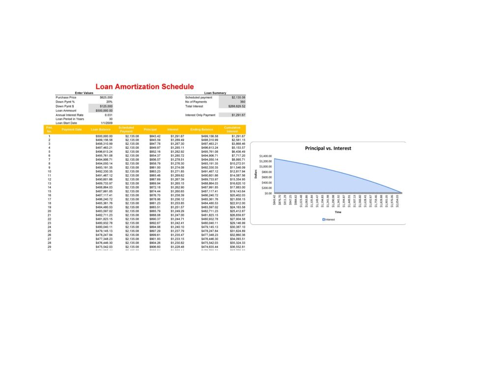 loan amortization schedule example 10