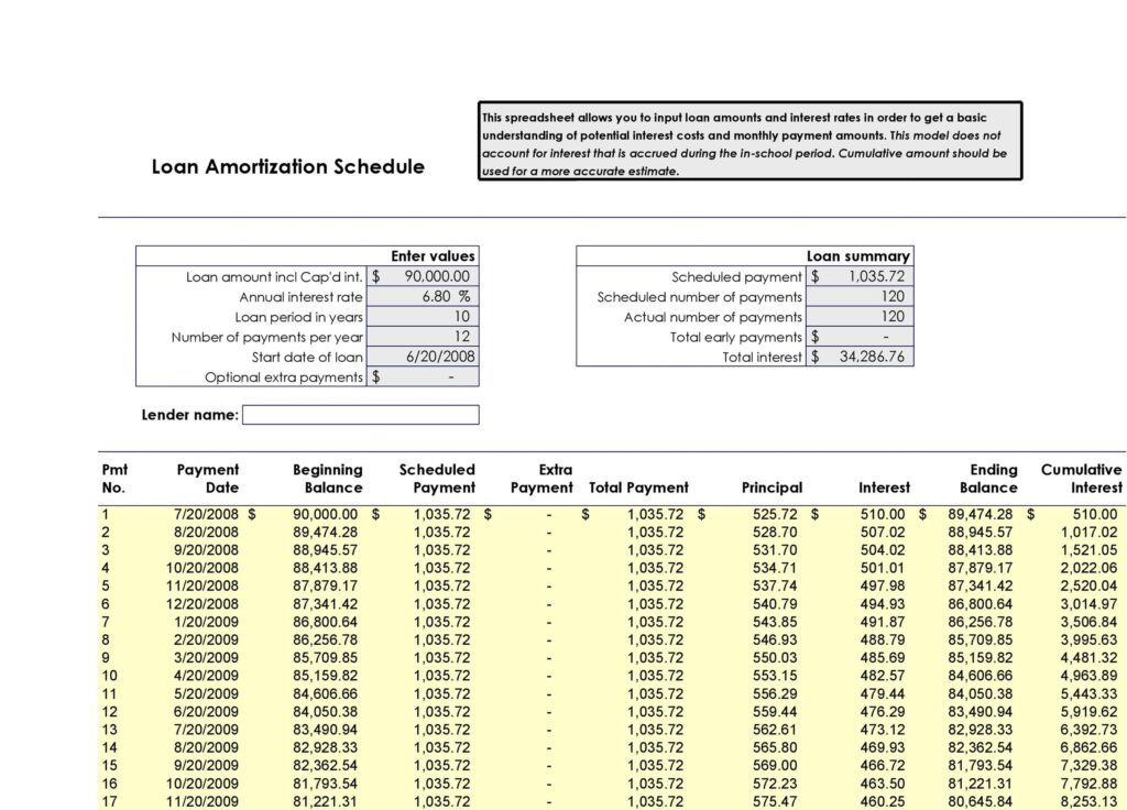 loan amortization schedule excel 21