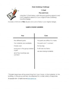 pros and cons list example 17