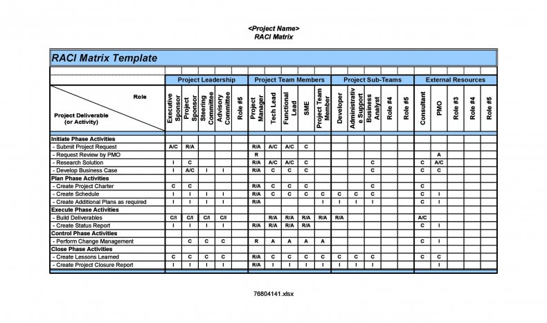raci chart template 03