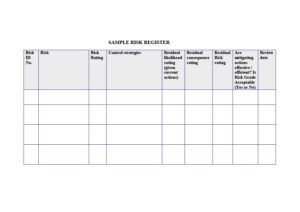 risk register template 29