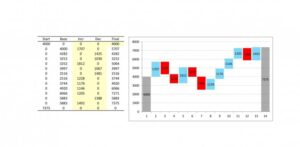 waterfall chart excel 12