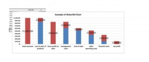 waterfall chart excel 29